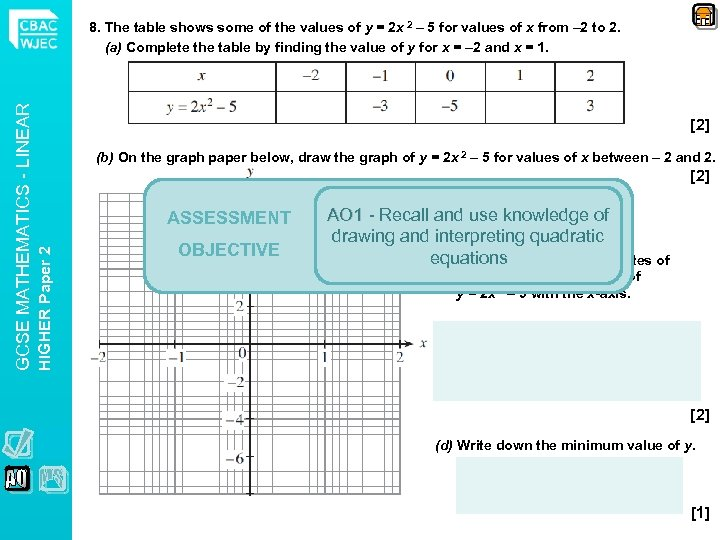 [2] (b) On the graph paper below, draw the graph of y = 2