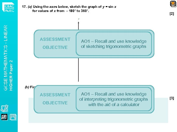 ASSESSMENT OBJECTIVE HIGHER Paper 2 GCSE MATHEMATICS - LINEAR 17. (a) Using the axes