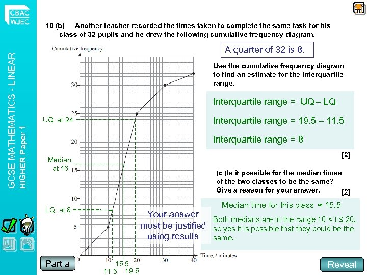 A quarter of 32 is 8. Use the cumulative frequency diagram to find an