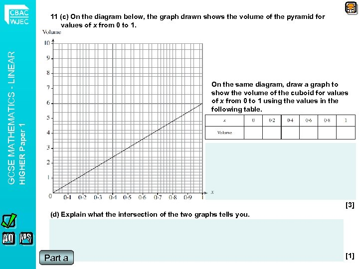 On the same diagram, draw a graph to show the volume of the cuboid