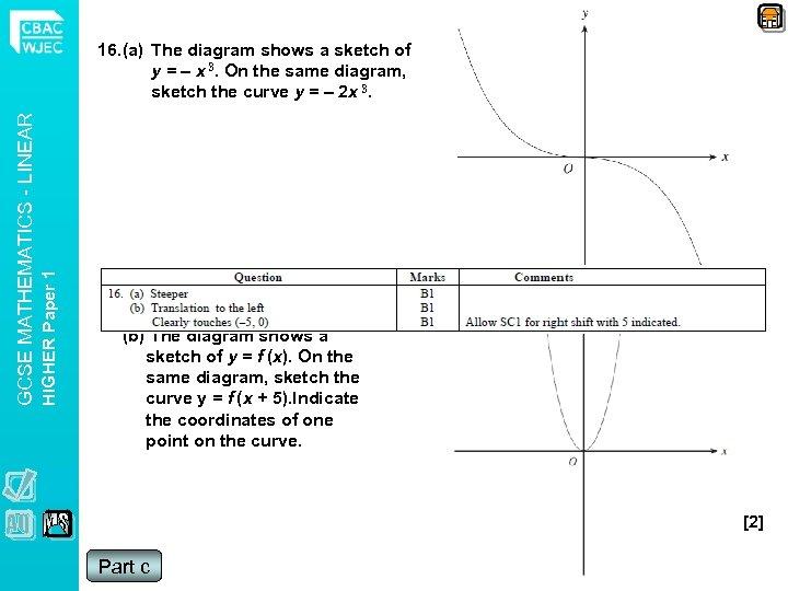 HIGHER Paper 1 GCSE MATHEMATICS - LINEAR 16. (a) The diagram shows a sketch