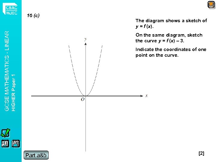 The diagram shows a sketch of y = f (x). On the same diagram,