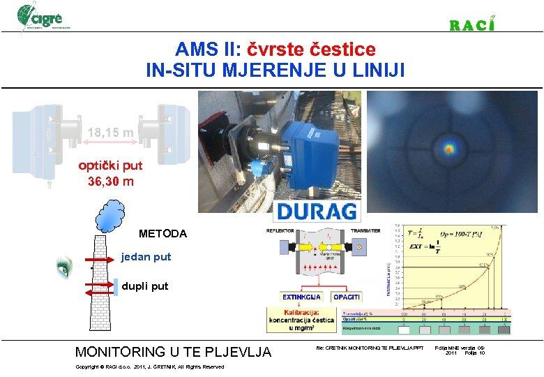 AMS II: čvrste čestice IN-SITU MJERENJE U LINIJI optički put 36, 30 m METODA