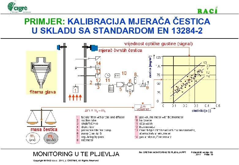PRIMJER: KALIBRACIJA MJERAČA ČESTICA U SKLADU SA STANDARDOM EN 13284 -2 MONITORING U TE