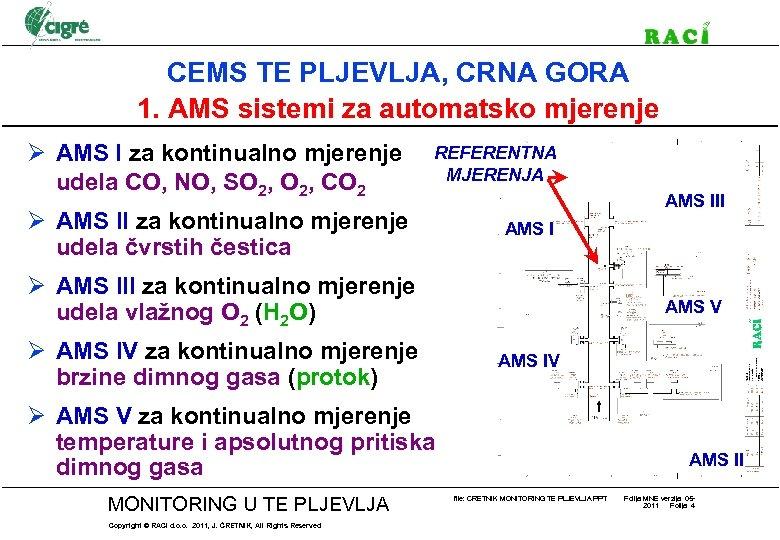 CEMS TE PLJEVLJA, CRNA GORA 1. AMS sistemi za automatsko mjerenje Ø AMS I