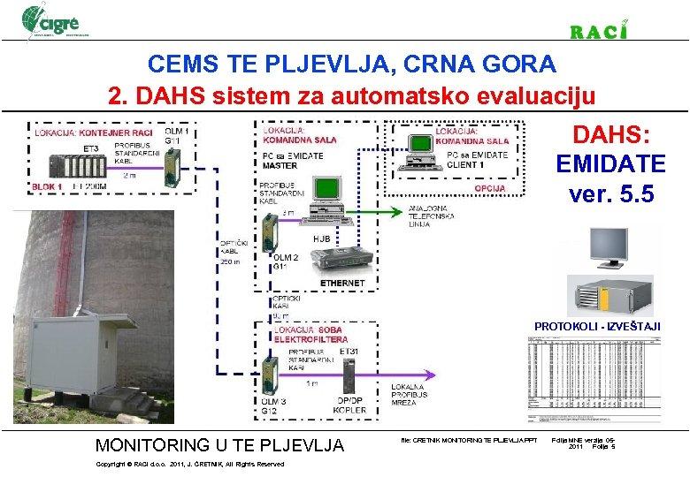 CEMS TE PLJEVLJA, CRNA GORA 2. DAHS sistem za automatsko evaluaciju DAHS: EMIDATE ver.
