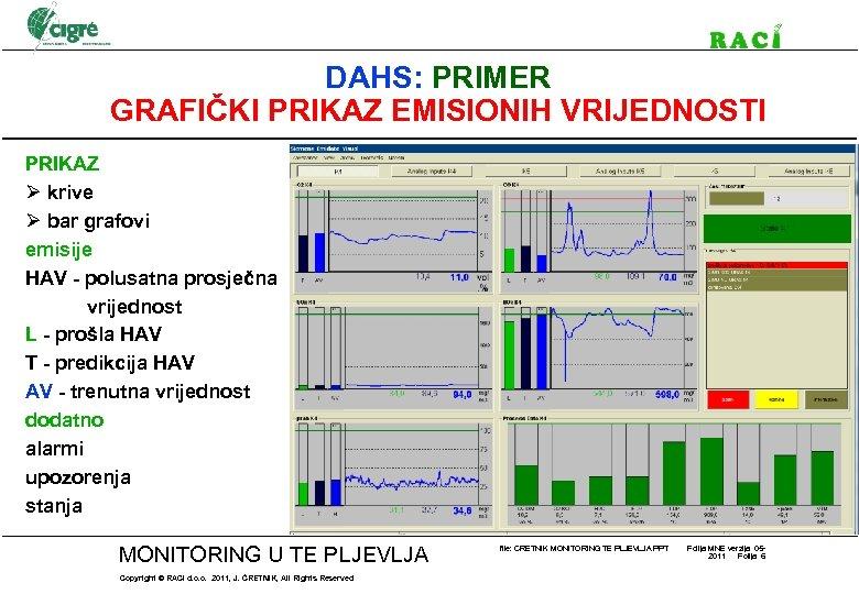 DAHS: PRIMER GRAFIČKI PRIKAZ EMISIONIH VRIJEDNOSTI PRIKAZ Ø krive Ø bar grafovi emisije HAV