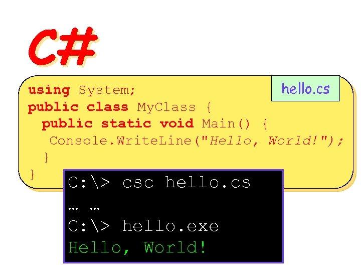 C# hello. cs using System; public class My. Class { public static void Main()