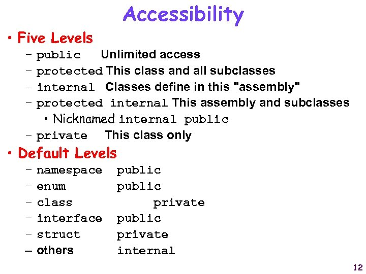 • Five Levels Accessibility public Unlimited access protected This class and all subclasses