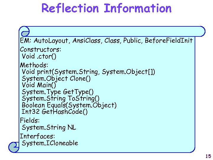 Reflection Information EM: Auto. Layout, Ansi. Class, Public, Before. Field. Init Constructors: Void. ctor()