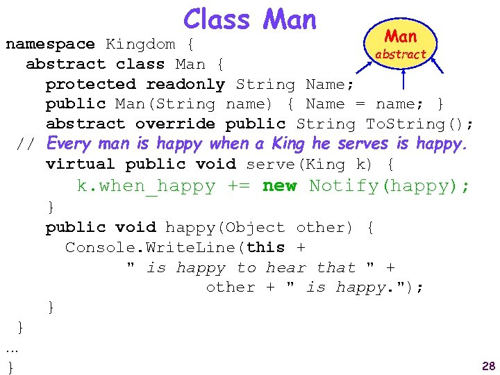 Class Man namespace Kingdom { abstract class Man { protected readonly String Name; public