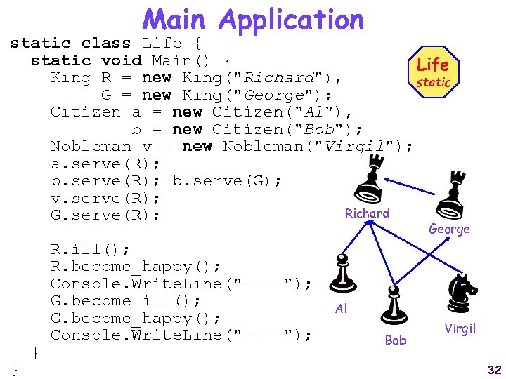 Main Application static class Life { static void Main() { Life King R =
