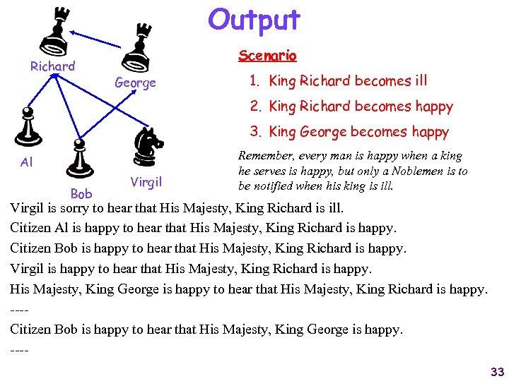 Output Richard Scenario George 1. King Richard becomes ill 2. King Richard becomes happy