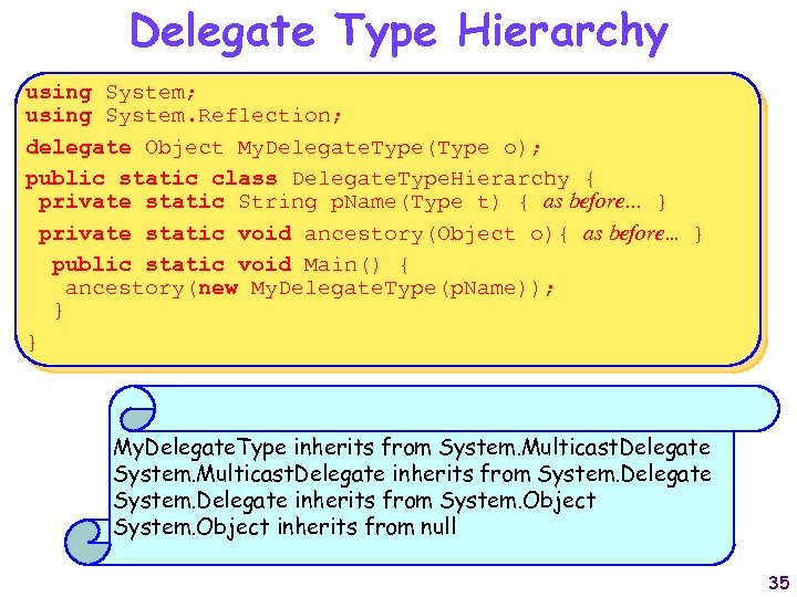 Delegate Type Hierarchy using System; using System. Reflection; delegate Object My. Delegate. Type(Type o);
