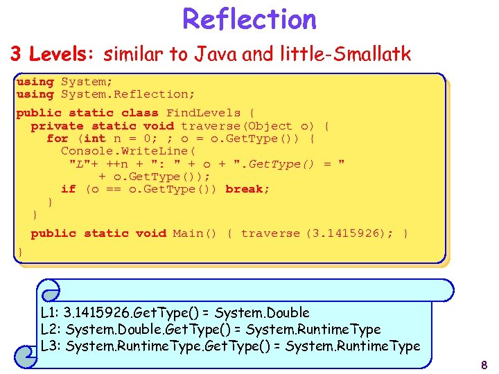 Reflection 3 Levels: similar to Java and little-Smallatk using System; using System. Reflection; public