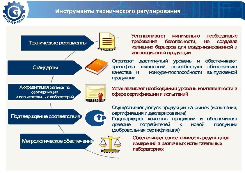 Инструменты технического регулирования