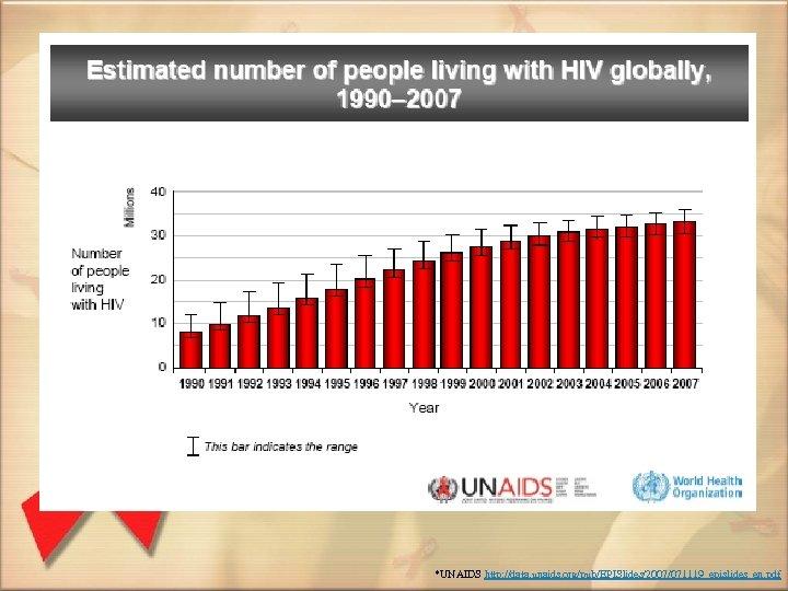 *UNAIDS http: //data. unaids. org/pub/EPISlides/2007/071119_epislides_en. pdf
