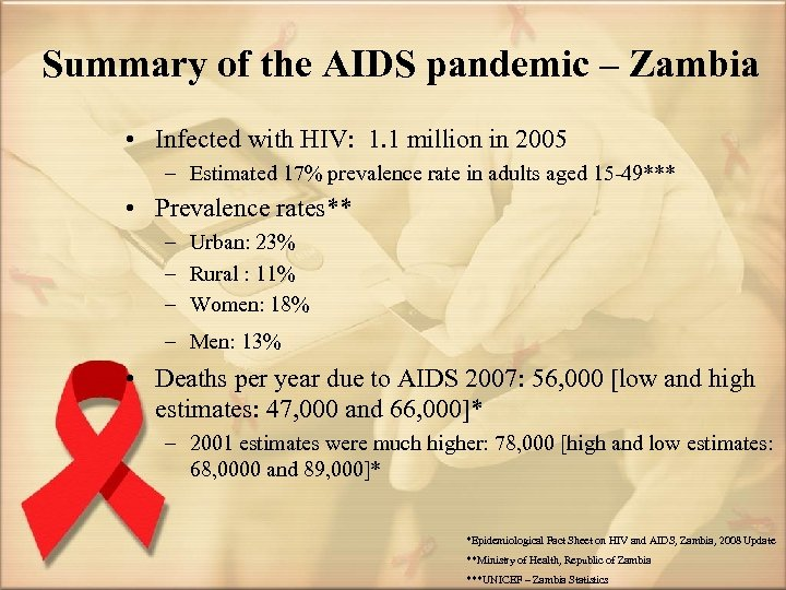 Summary of the AIDS pandemic – Zambia • Infected with HIV: 1. 1 million