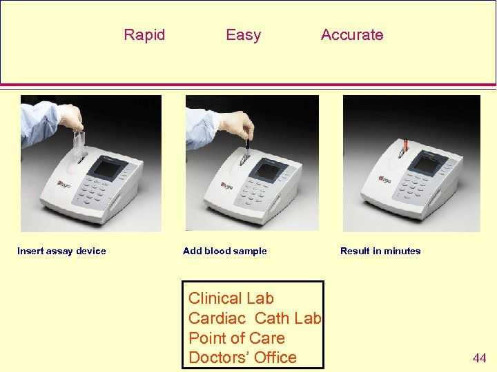 Rapid Insert assay device Easy Accurate Add blood sample Clinical Lab Cardiac Cath Lab