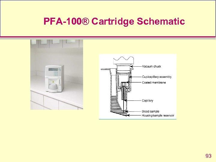 PFA-100® Cartridge Schematic 93