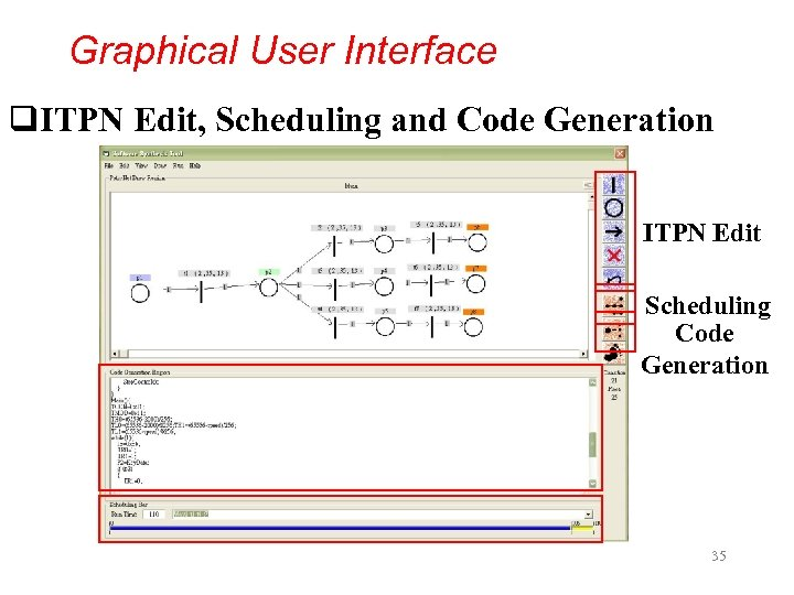 Graphical User Interface q. ITPN Edit, Scheduling and Code Generation ITPN Edit Scheduling Code