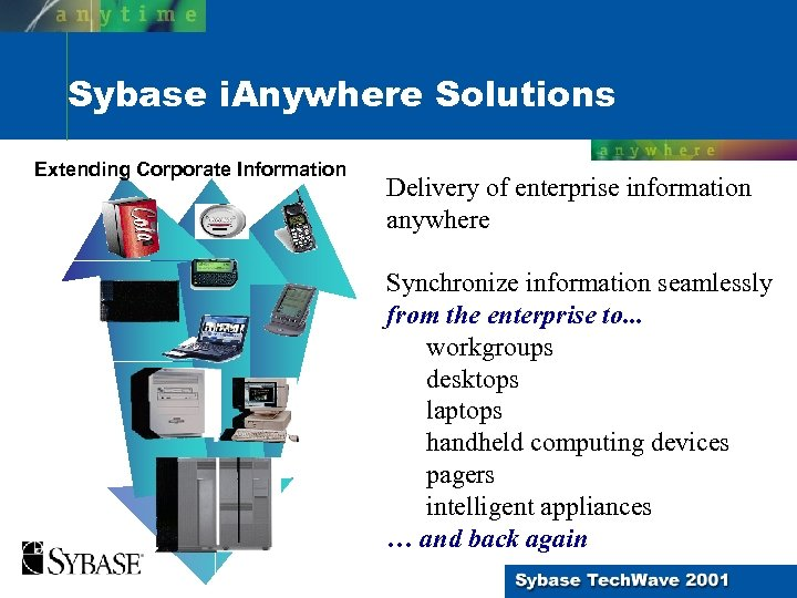Sybase i. Anywhere Solutions Extending Corporate Information Delivery of enterprise information anywhere Synchronize information