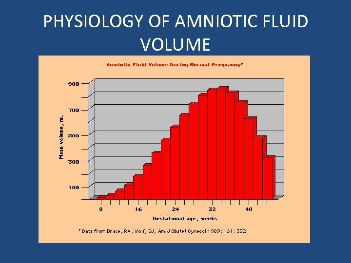 PHYSIOLOGY OF AMNIOTIC FLUID VOLUME