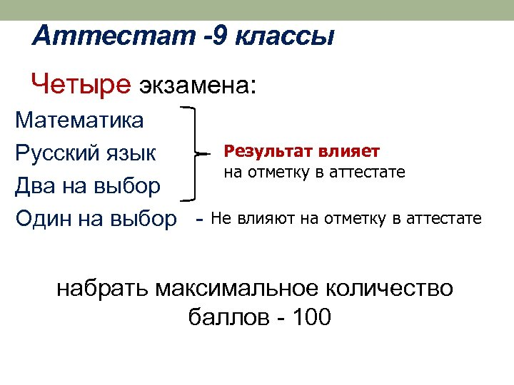Аттестат -9 классы Четыре экзамена: Математика Результат влияет Русский язык на отметку в аттестате