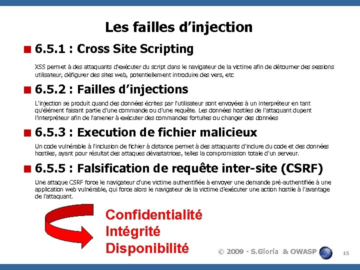Les failles d'injection < 6. 5. 1 : Cross Site Scripting XSS permet à