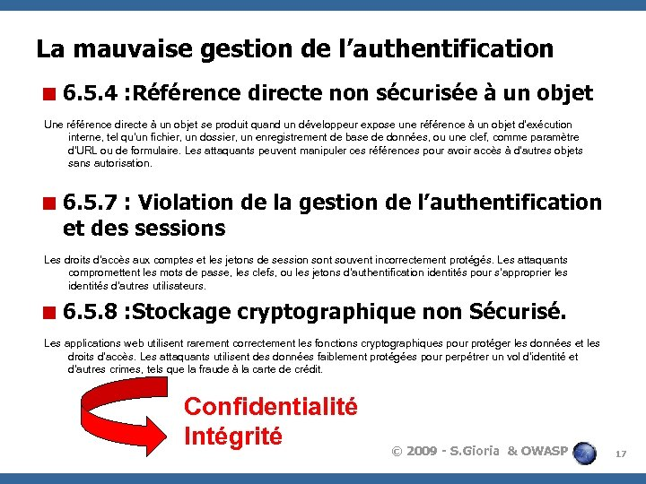 La mauvaise gestion de l'authentification < 6. 5. 4 : Référence directe non sécurisée