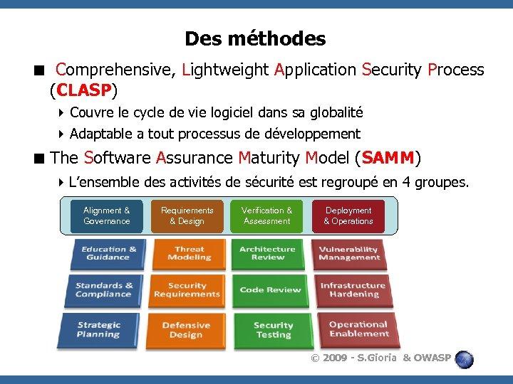 Des méthodes < Comprehensive, Lightweight Application Security Process (CLASP) 4 Couvre le cycle de