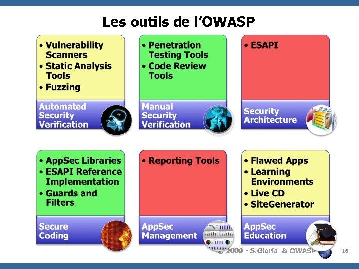 Les outils de l'OWASP © 2009 - S. Gioria & OWASP 18