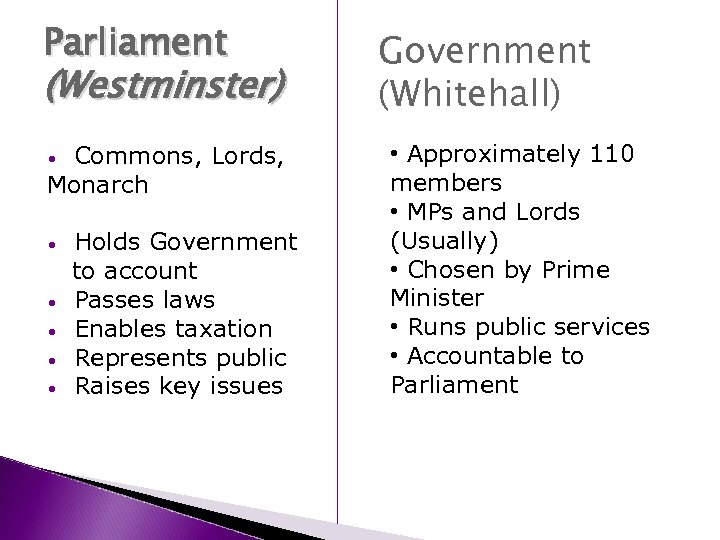Parliament (Westminster) Commons, Lords, Monarch • • • Holds Government to account Passes laws