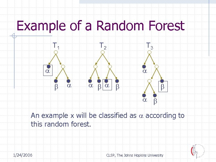 Example of a Random Forest T 1 T 2 T 3 a a An