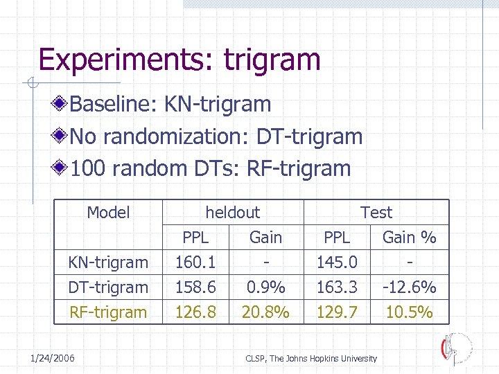 Experiments: trigram Baseline: KN-trigram No randomization: DT-trigram 100 random DTs: RF-trigram Model KN-trigram DT-trigram
