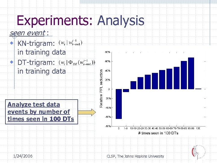 Experiments: Analysis seen event : w KN-trigram: in training data w DT-trigram: in training