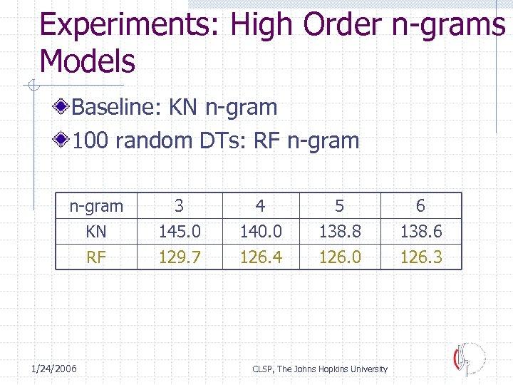 Experiments: High Order n-grams Models Baseline: KN n-gram 100 random DTs: RF n-gram KN