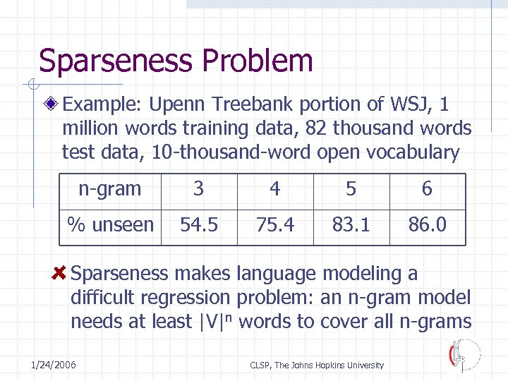 Sparseness Problem Example: Upenn Treebank portion of WSJ, 1 million words training data, 82