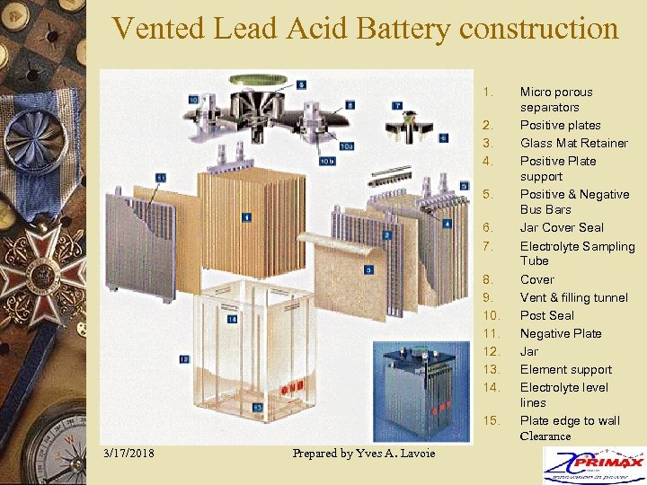 Vented Lead Acid Battery construction 1. 2. 3. 4. 5. 6. 7. 8. 9.
