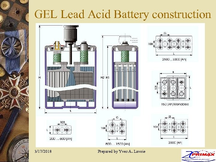 GEL Lead Acid Battery construction 3/17/2018 Prepared by Yves A. Lavoie 14