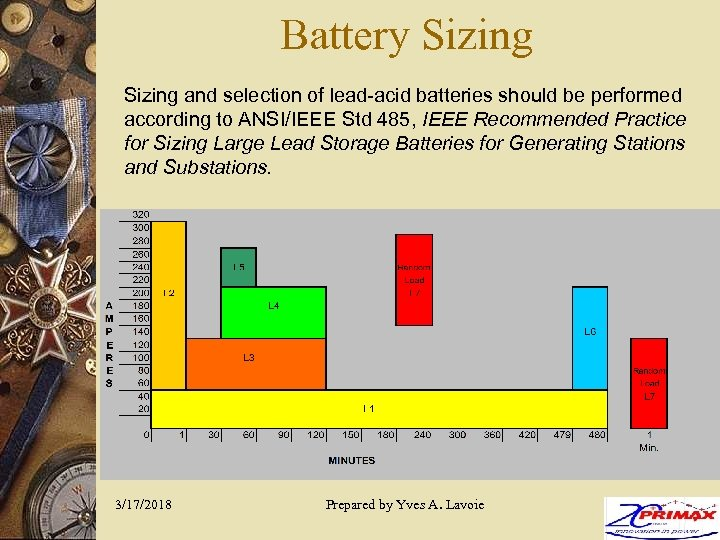 Battery Sizing and selection of lead-acid batteries should be performed according to ANSI/IEEE Std