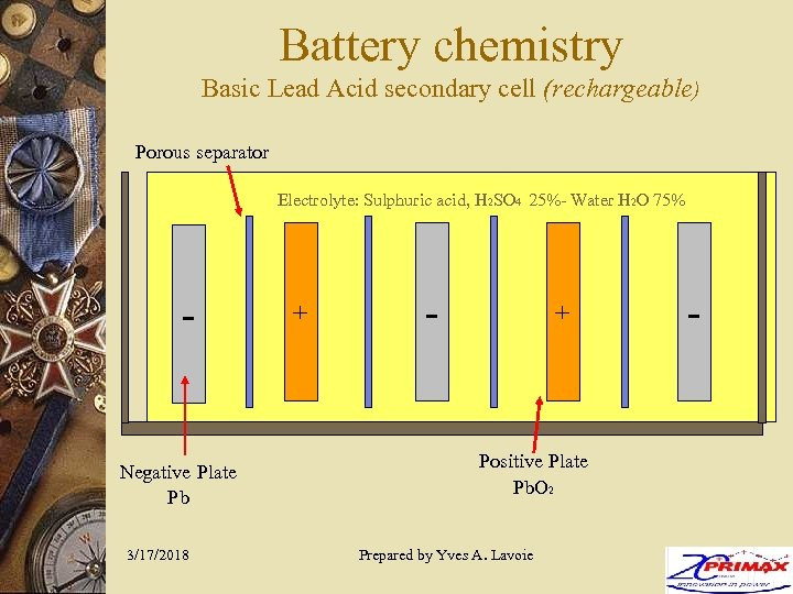 Battery chemistry Basic Lead Acid secondary cell (rechargeable) Porous separator Electrolyte: Sulphuric acid, H