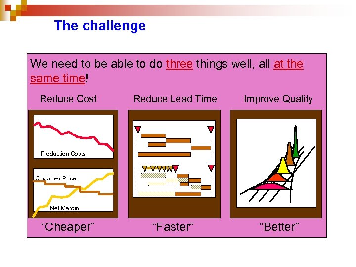 The challenge We need to be able to do three things well, all at