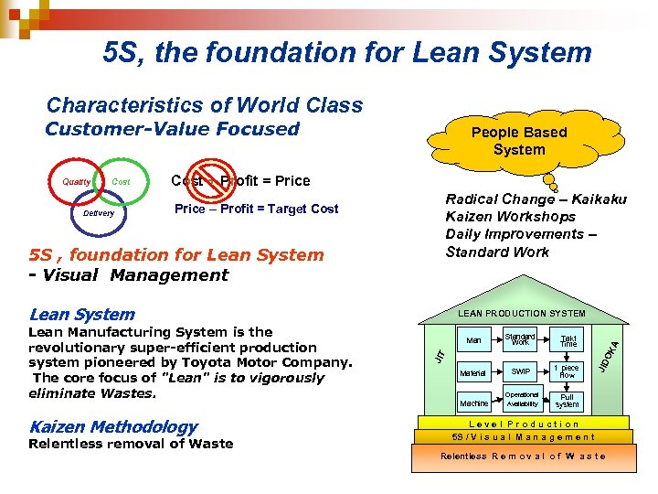 5 S, the foundation for Lean System Characteristics of World Class Customer-Value Focused Radical