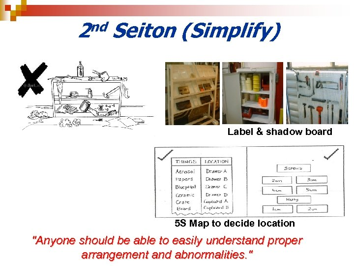 2 nd Seiton (Simplify) Label & shadow board 5 S Map to decide location