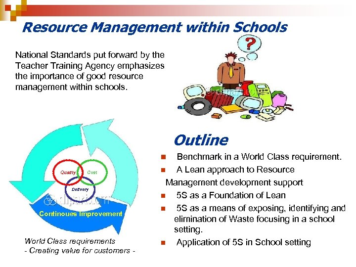 Resource Management within Schools National Standards put forward by the Teacher Training Agency emphasizes
