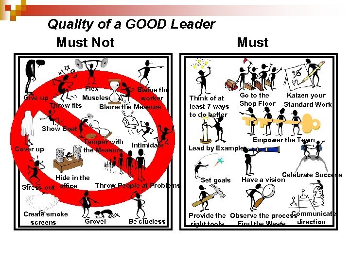 Quality of a GOOD Leader Must Not Flex Blame the Muscles Give up worker