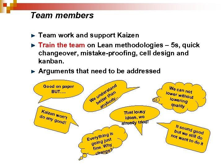 Team members Team work and support Kaizen Train the team on Lean methodologies –