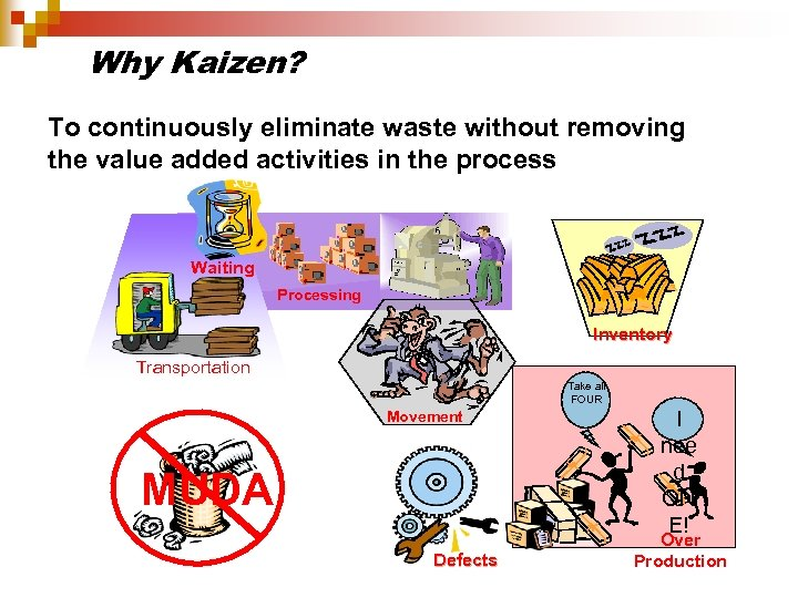 Why Kaizen? To continuously eliminate waste without removing the value added activities in the