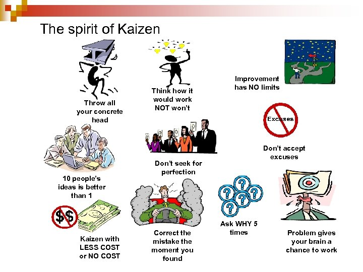 The spirit of Kaizen Throw all your concrete head 10 people's ideas is better